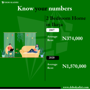 How much you'll rent a two-bedroom home in Ikeja in 2007 and 2020